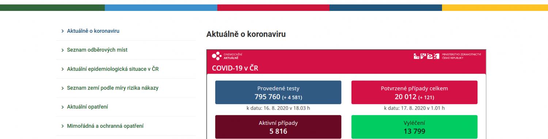 Aktuálně o koronaviru